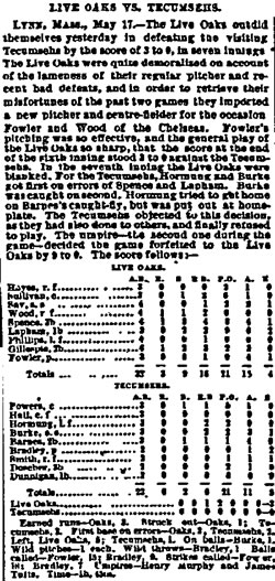 Box Score with account of Game