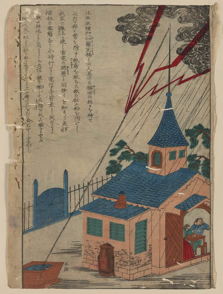 Japanese Painting of the kite experiment
